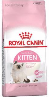 Royal Canin Kitten (для котят)